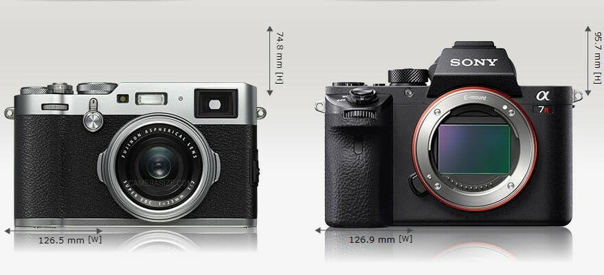 X100F VS A7R2